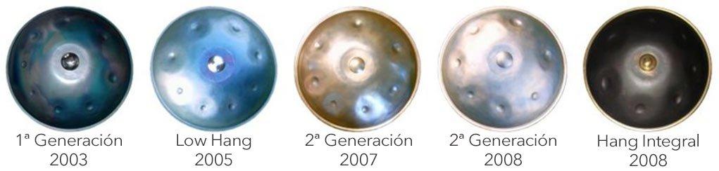 Evolución del Hang