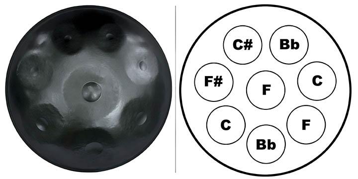 Handpan Steeldrum Cosmic F Akebono